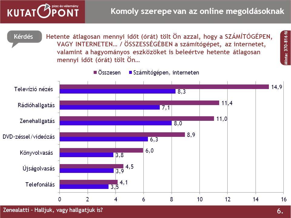 Kérdés 6. Komoly szerepe van az online megoldásoknak Hetente átlagosan mennyi időt (órát) tölt Ön azzal, hogy a SZÁMÍTÓGÉPEN, VAGY INTERNETEN… / ÖSSZE