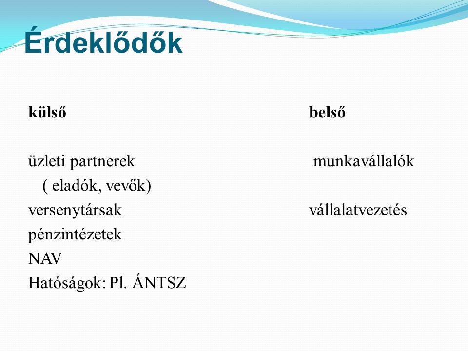 Érdeklődők külsőbelső üzleti partnerek munkavállalók ( eladók, vevők) versenytársakvállalatvezetés pénzintézetek NAV Hatóságok: Pl.