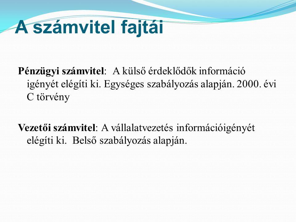 A számvitel feladatai könyvvezetés beszámoló összeállítása leltározás, leltárkészítés bizonylatolás könyvvizsgálat nyilvánosságra-hozatal, közzététel ( Cégközlönyben és a Céginformációs Szolgálatnál előírt közzététel )