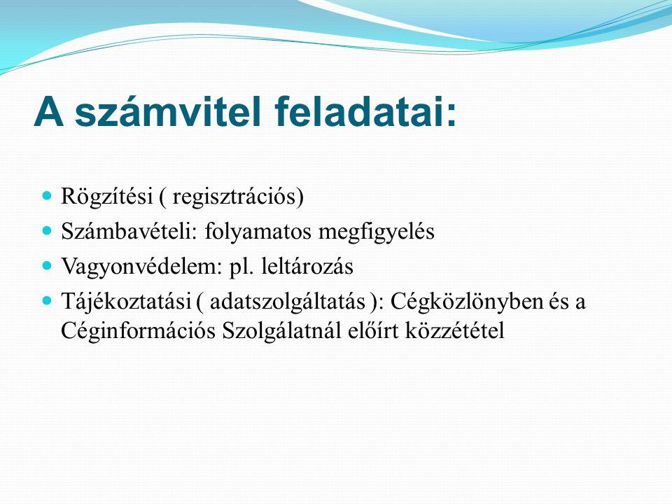 A számvitel feladatai: Rögzítési ( regisztrációs) Számbavételi: folyamatos megfigyelés Vagyonvédelem: pl.