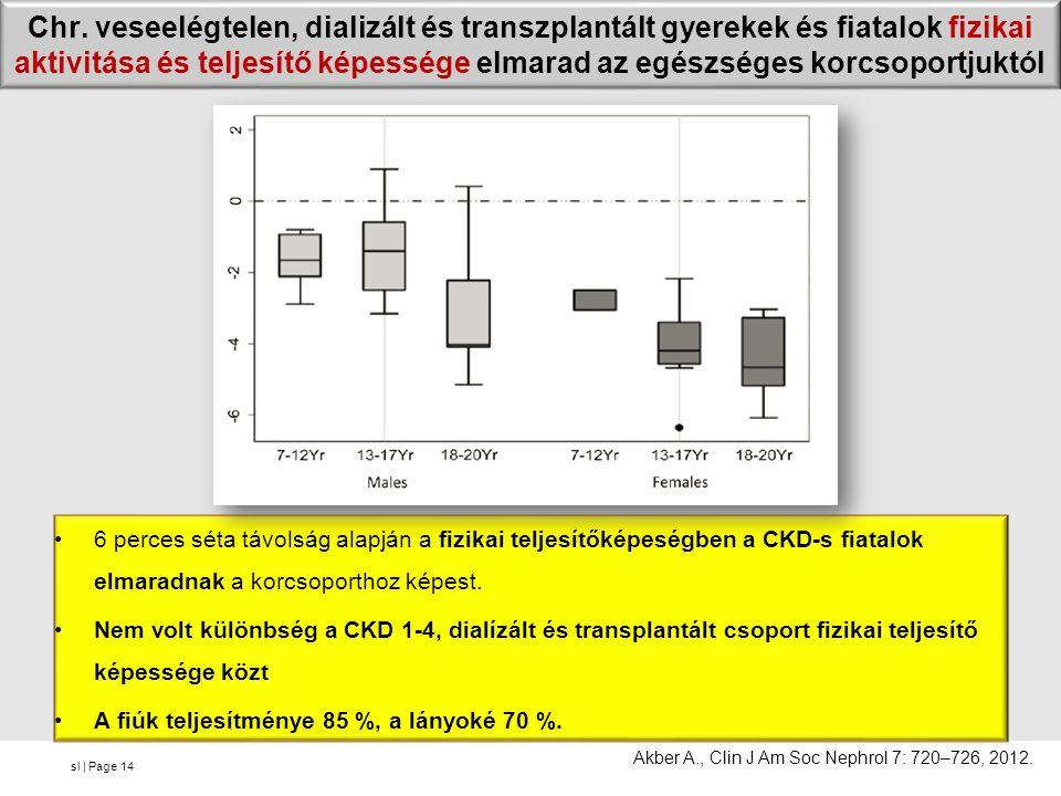 sl | Page 6 perces séta távolság alapján a fizikai teljesítőképeségben a CKD-s fiatalok elmaradnak a korcsoporthoz képest. Nem volt különbség a CKD 1-