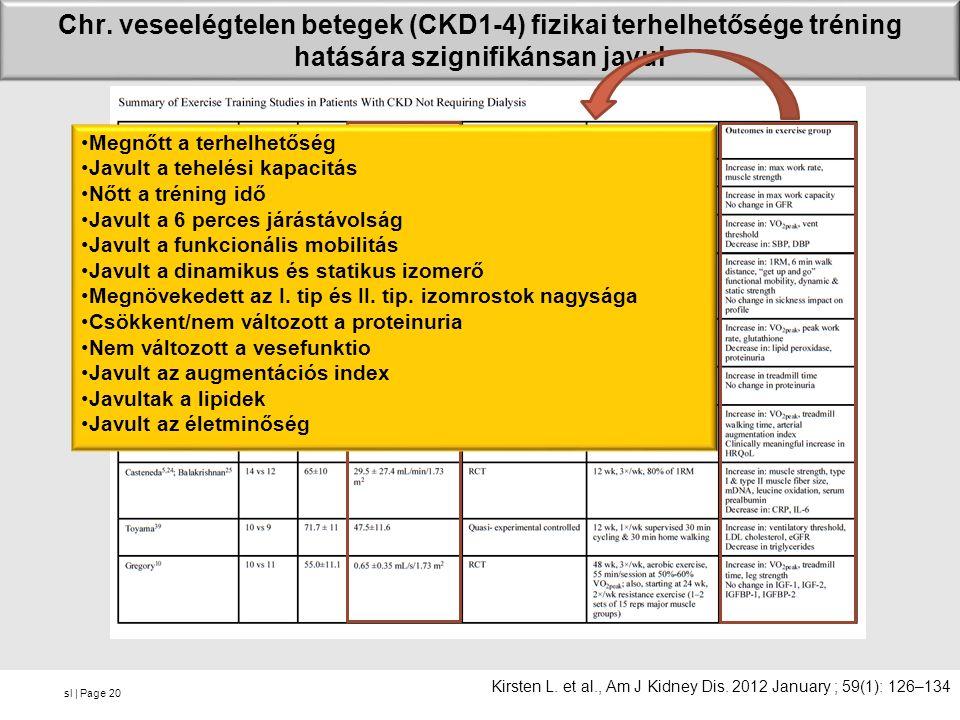 sl | Page Chr. veseelégtelen betegek (CKD1-4) fizikai terhelhetősége tréning hatására szignifikánsan javul 20 Kirsten L. et al., Am J Kidney Dis. 2012