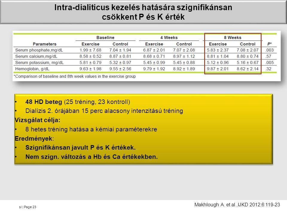 sl | Page Intra-dialiticus kezelés hatására szignifikánsan csökkent P és K érték 48 HD beteg (25 tréning, 23 kontroll) Dialízis 2.