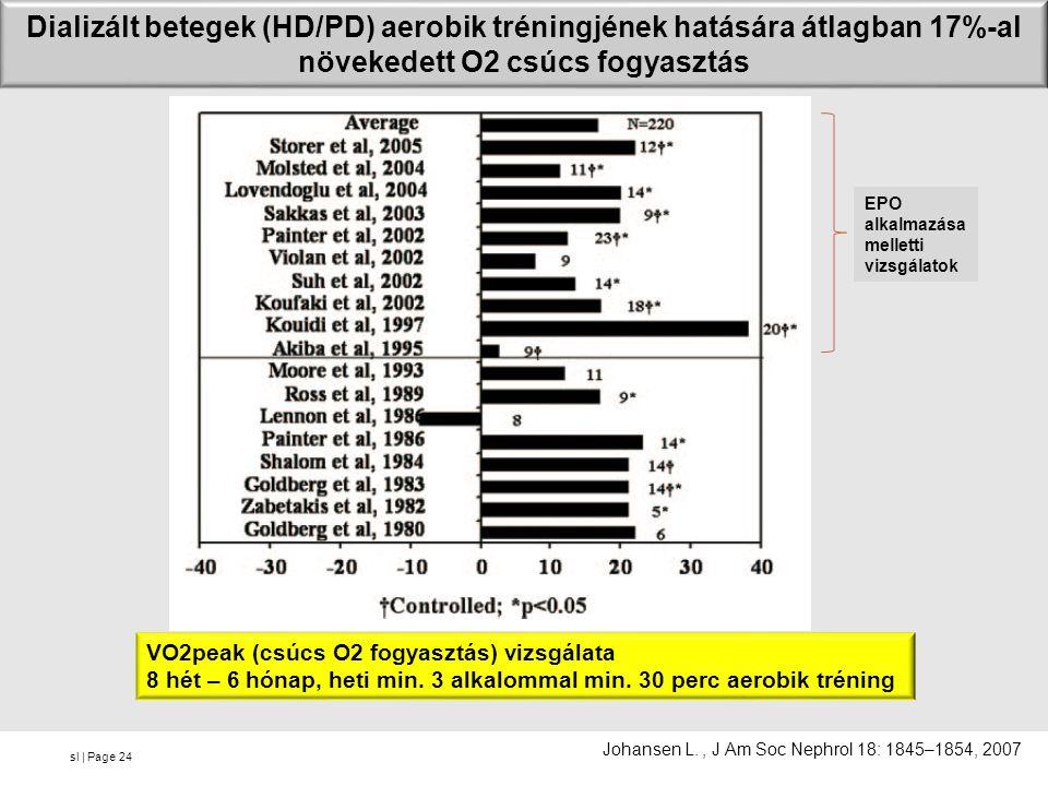 sl | Page Dializált betegek (HD/PD) aerobik tréningjének hatására átlagban 17%-al növekedett O2 csúcs fogyasztás 24 EPO alkalmazása melletti vizsgálat