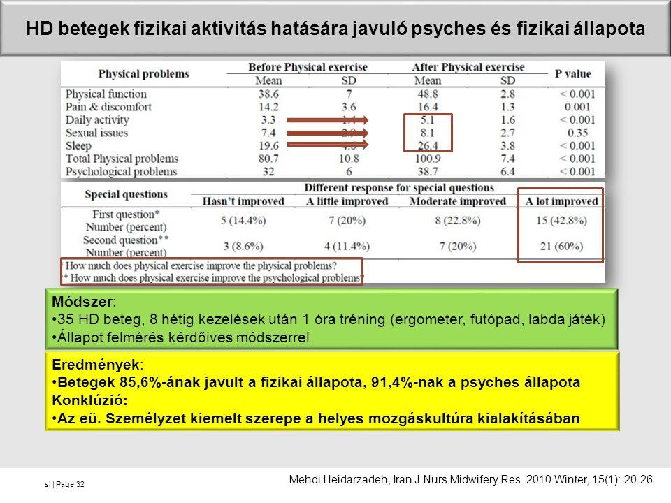 sl | Page HD betegek fizikai aktivitás hatására javuló psyches és fizikai állapota 32 Mehdi Heidarzadeh, Iran J Nurs Midwifery Res. 2010 Winter, 15(1)