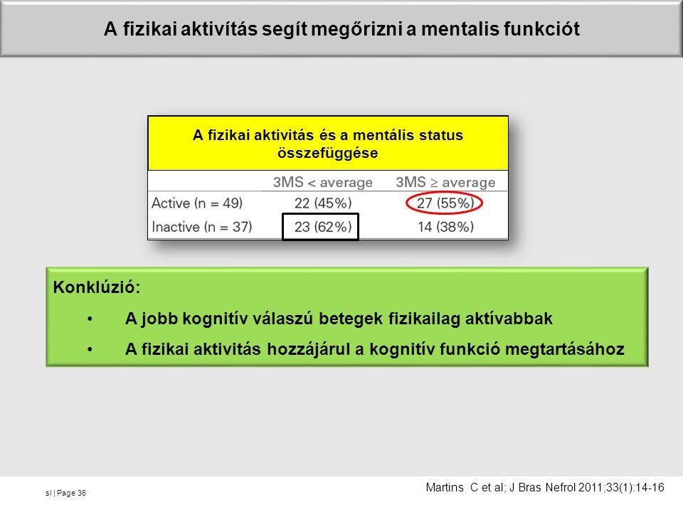 sl | Page A fizikai aktivítás segít megőrizni a mentalis funkciót 36 Konklúzió: A jobb kognitív válaszú betegek fizikailag aktívabbak A fizikai aktivitás hozzájárul a kognitív funkció megtartásához A fizikai aktivitás és a mentális status összefüggése Martins C et al; J Bras Nefrol 2011;33(1):14-16