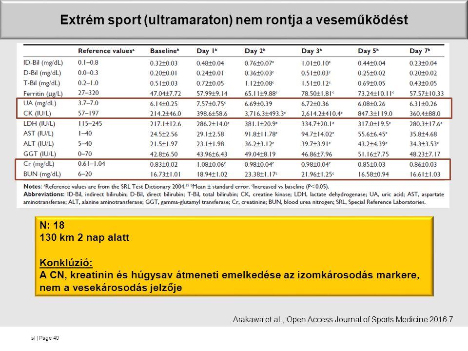 sl | Page Extrém sport (ultramaraton) nem rontja a veseműködést 40 Arakawa et al., Open Access Journal of Sports Medicine 2016:7 N: 18 130 km 2 nap alatt Konklúzió: A CN, kreatinin és húgysav átmeneti emelkedése az izomkárosodás markere, nem a vesekárosodás jelzője