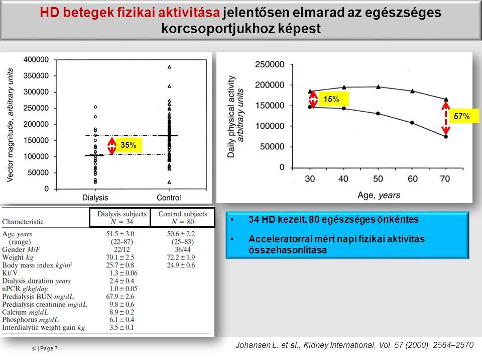 sl | Page Tréning hatására javult a depresszio, javult a tréning compliance, nőtt a mozgás időtartama, gyakorisága, intenzitása Vizsgálat célja: Fizikai aktivitás hatásának vizsgálata a mozgás compliance-re, depresszióra PD betegekben 19 beteg a tréning csoportban, 17 kontroll 12 hétig heti 2-4x séta Vizsgálat értékelése: SCL-90-R kérdőiv segítségével Eredmények: Szignifikánsan javult a tréning compliance, nőtt a mozgás időtartama, gyakorisága, intenzitása a kontroll csoporthoz képest Javult a depresszio a tréning csoportban (alacsonyabb depresszios pont) Következtetés: A fizikai aktivitás hatással van a depresszióra, javult a mozgáshoz való hozzáállás CAPD-s betegekben 38 Lee SJ., Taehan Kanho Hakhoe Chi.