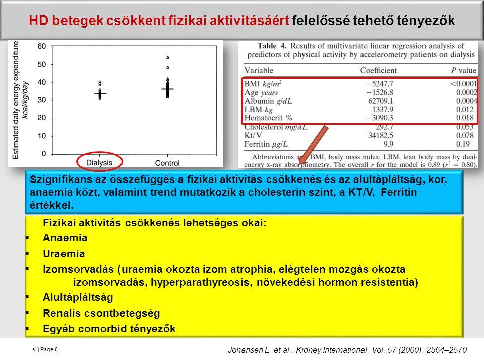 sl | Page HD betegek csökkent fizikai aktivitásáért felelőssé tehető tényezők Fizikai aktivitás csökkenés lehetséges okai:  Anaemia  Uraemia  Izoms