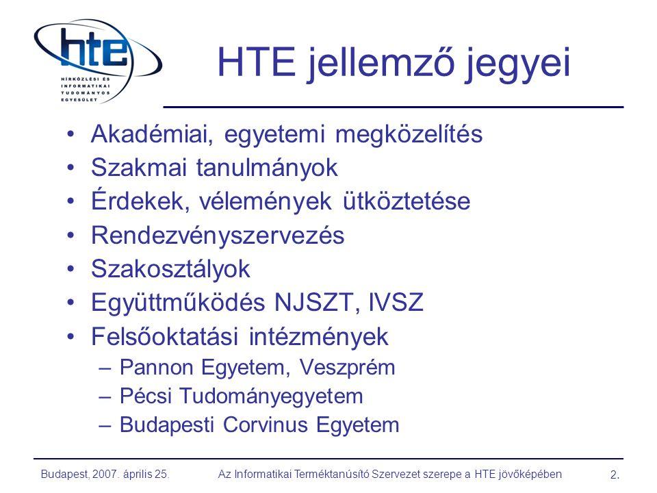 Budapest, 2007.április 25.Az Informatikai Terméktanúsító Szervezet szerepe a HTE jövőképében 3.3.