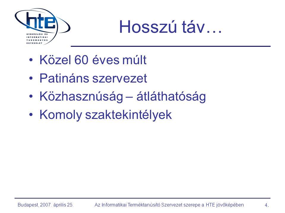 Budapest, 2007.április 25.Az Informatikai Terméktanúsító Szervezet szerepe a HTE jövőképében 4.4.