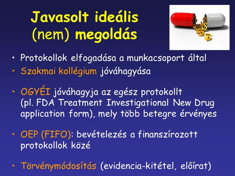 Javasolt ideális (nem) megoldás Protokollok elfogadása a munkacsoport által Szakmai kollégium jóváhagyása OGYÉI jóváhagyja az egész protokollt (pl.