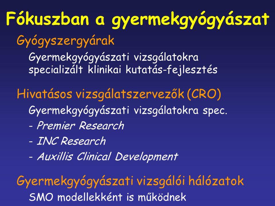 Fókuszban a gyermekgyógyászat Gyógyszergyárak Gyermekgyógyászati vizsgálatokra specializált klinikai kutatás-fejlesztés Hivatásos vizsgálatszervezők (CRO) Gyermekgyógyászati vizsgálatokra spec.