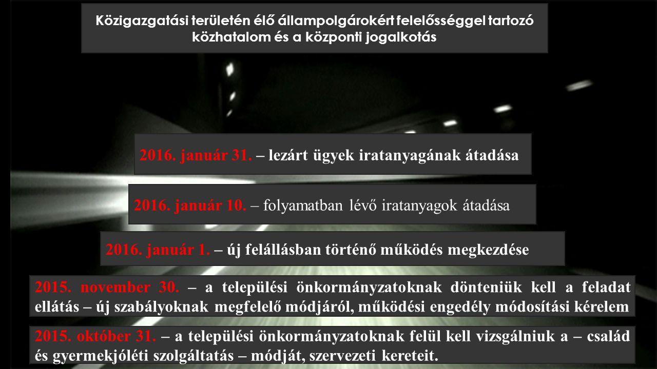 Közigazgatási területén élő állampolgárokért felelősséggel tartozó közhatalom és a központi jogalkotás 2015. november 30. – a települési önkormányzato