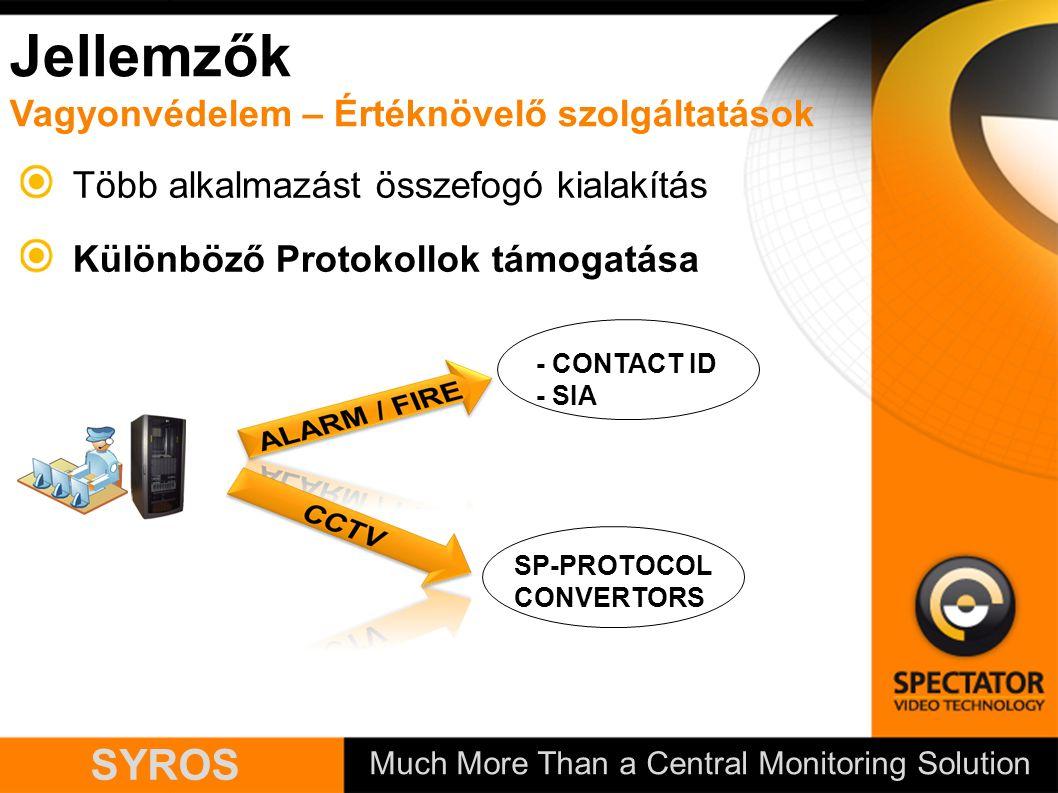 Much More Than a Central Monitoring Solution SYROS Jellemzők Vagyonvédelem – Értéknövelő szolgáltatások Több alkalmazást összefogó kialakítás Különböző Protokollok támogatása SP-PROTOCOL CONVERTORS - CONTACT ID - SIA