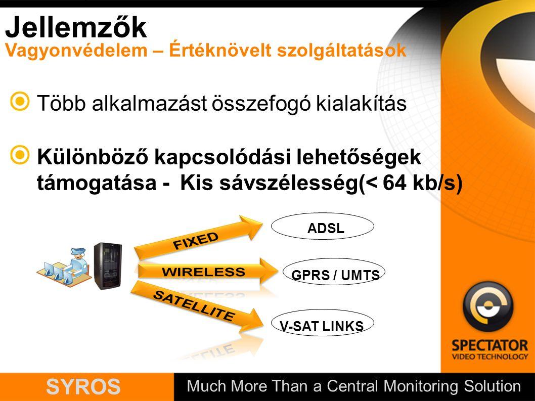 Much More Than a Central Monitoring Solution SYROS Jellemzők Vagyonvédelem – Értéknövelt szolgáltatások Több alkalmazást összefogó kialakítás Különböző kapcsolódási lehetőségek támogatása - Kis sávszélesség(< 64 kb/s) ADSL GPRS / UMTS V-SAT LINKS