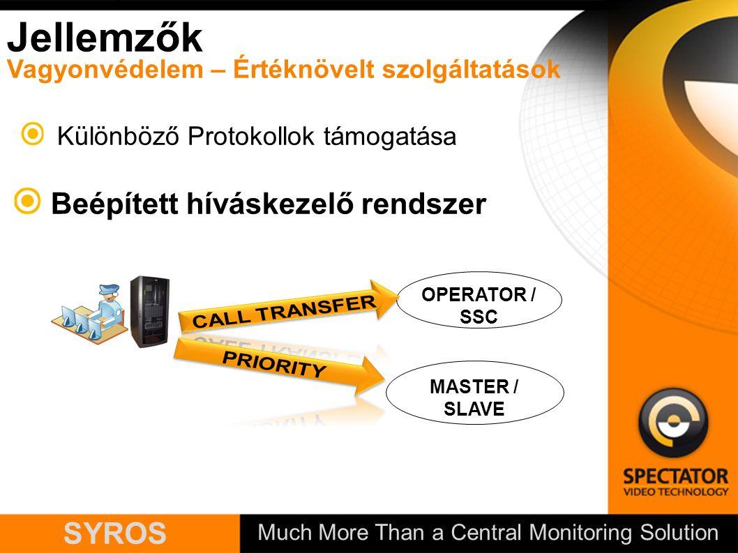 Much More Than a Central Monitoring Solution SYROS Jellemzők Vagyonvédelem – Értéknövelt szolgáltatások Beépített híváskezelő rendszer Különböző Proto