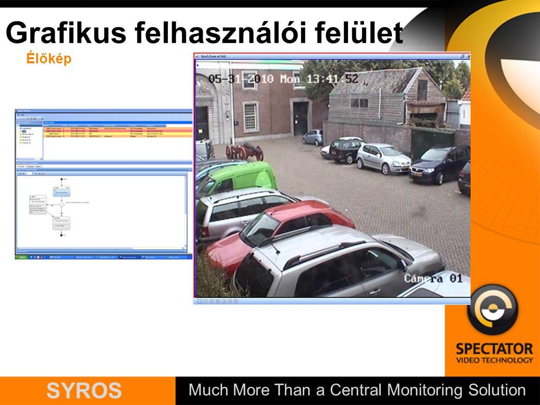 Much More Than a Central Monitoring Solution SYROS Élőkép Grafikus felhasználói felület