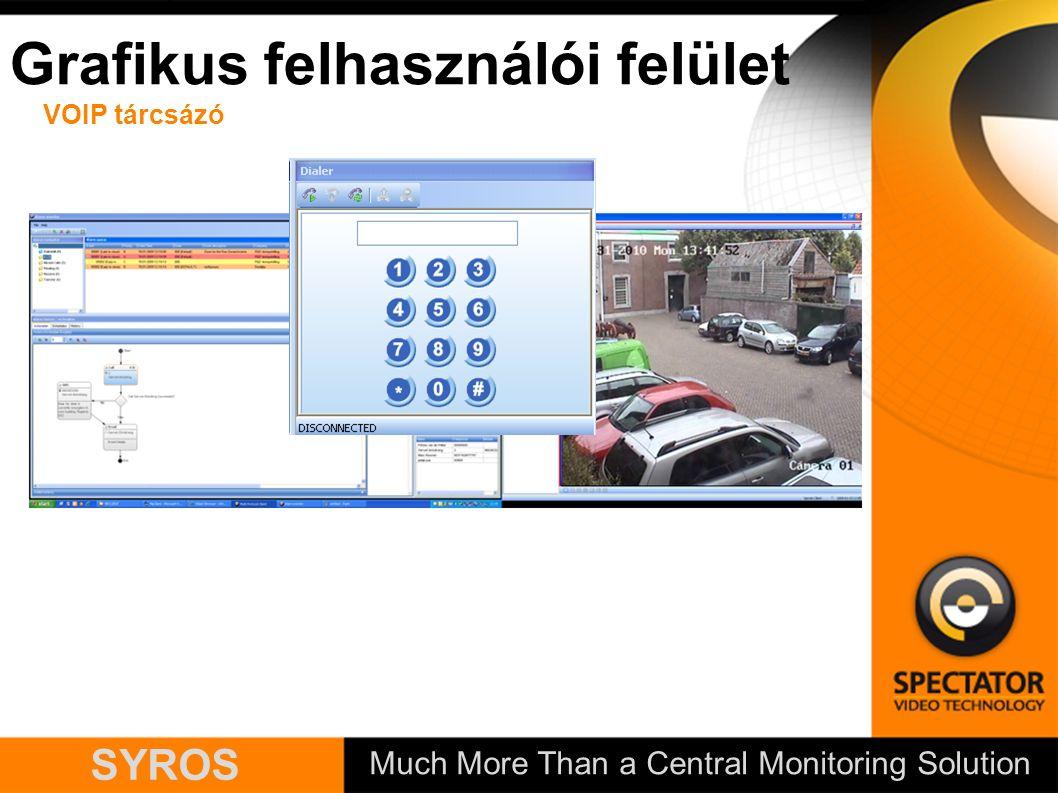 Much More Than a Central Monitoring Solution SYROS VOIP tárcsázó Grafikus felhasználói felület