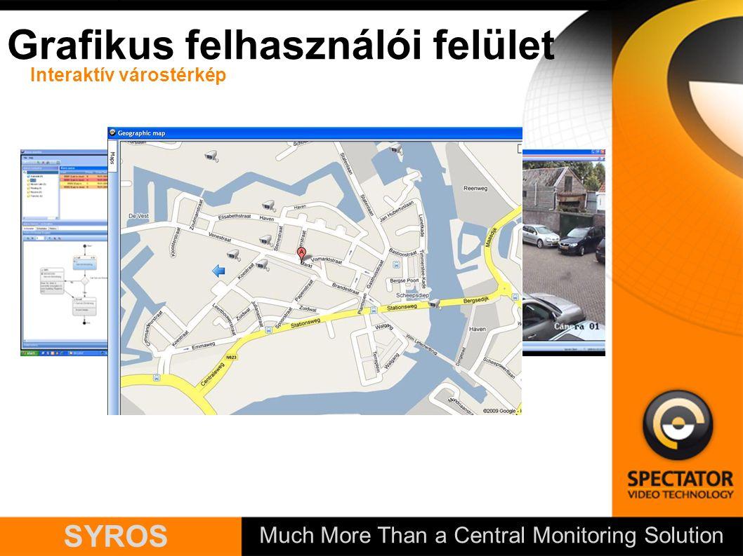 Much More Than a Central Monitoring Solution SYROS Grafikus felhasználói felület Interaktív várostérkép
