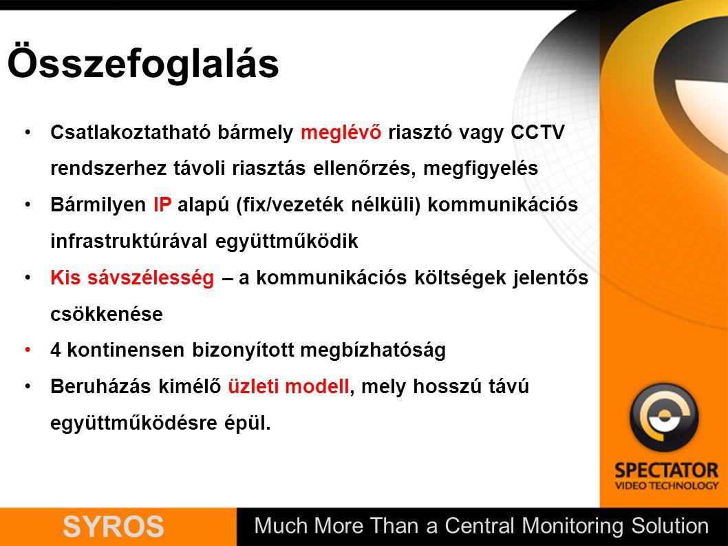 Much More Than a Central Monitoring Solution SYROS Összefoglalás Csatlakoztatható bármely meglévő riasztó vagy CCTV rendszerhez távoli riasztás ellenőrzés, megfigyelés Bármilyen IP alapú (fix/vezeték nélküli) kommunikációs infrastruktúrával együttműködik Kis sávszélesség – a kommunikációs költségek jelentős csökkenése 4 kontinensen bizonyított megbízhatóság Beruházás kimélő üzleti modell, mely hosszú távú együttműködésre épül.
