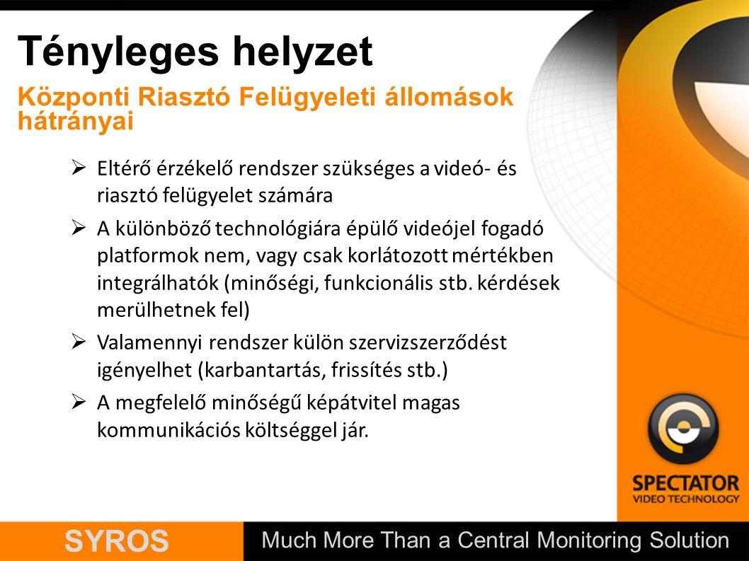 Much More Than a Central Monitoring Solution SYROS  Eltérő érzékelő rendszer szükséges a videó- és riasztó felügyelet számára  A különböző technológiára épülő videójel fogadó platformok nem, vagy csak korlátozott mértékben integrálhatók (minőségi, funkcionális stb.