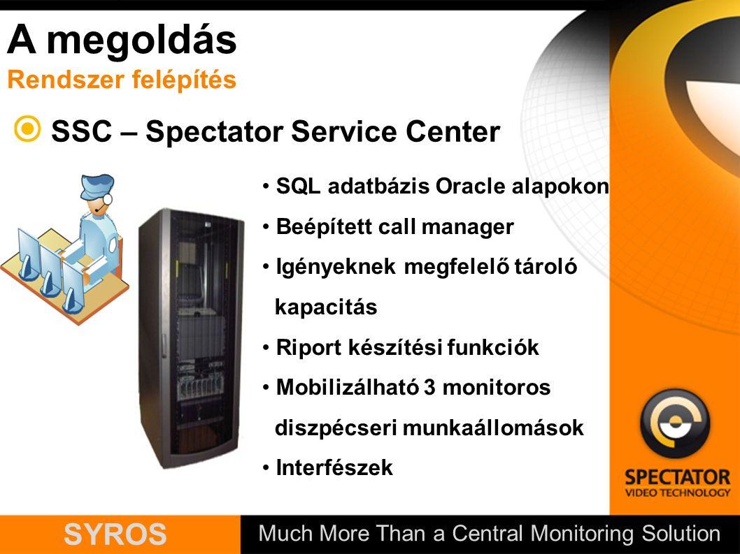 Much More Than a Central Monitoring Solution SYROS A megoldás Rendszer felépítés SSC – Spectator Service Center SQL adatbázis Oracle alapokon Beépített call manager Igényeknek megfelelő tároló kapacitás Riport készítési funkciók Mobilizálható 3 monitoros diszpécseri munkaállomások Interfészek