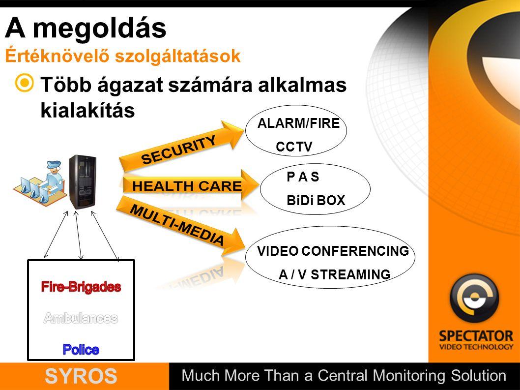 Much More Than a Central Monitoring Solution SYROS A megoldás Értéknövelő szolgáltatások Több ágazat számára alkalmas kialakítás ALARM/FIRE CCTV P A S BiDi BOX VIDEO CONFERENCING A / V STREAMING