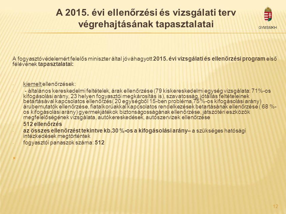 12 A fogyasztóvédelemért felelős miniszter által jóváhagyott 2015. évi vizsgálati és ellenőrzési program első félévének tapasztalatai: - kiemelt ellen