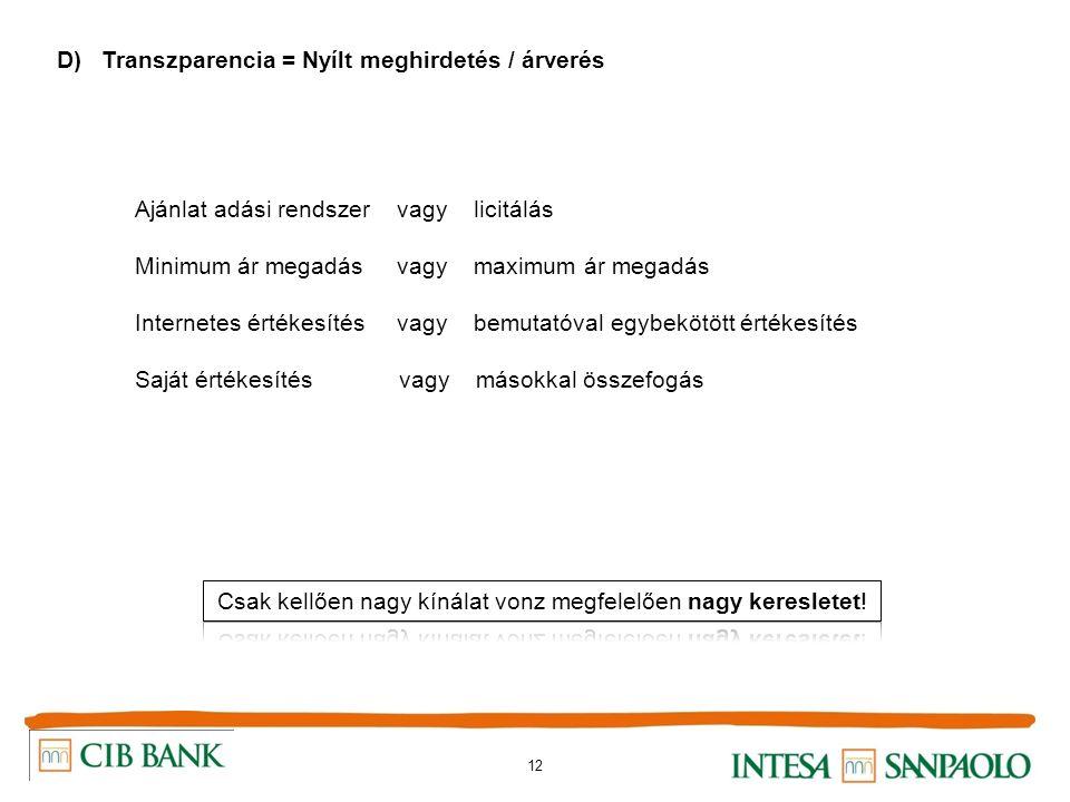 12 D) Transzparencia = Nyílt meghirdetés / árverés Ajánlat adási rendszer vagy licitálás Minimum ár megadás vagy maximum ár megadás Internetes értékes