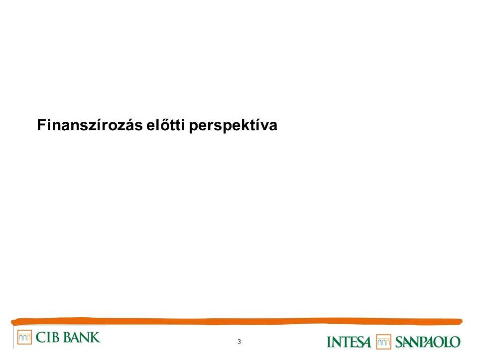 3 Finanszírozás előtti perspektíva