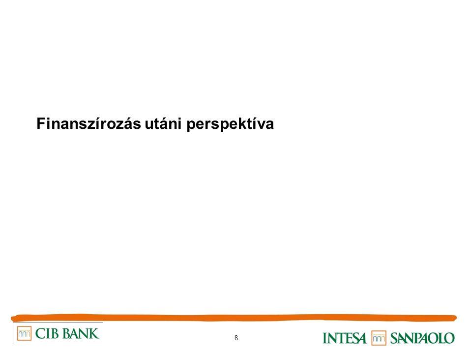 8 Finanszírozás utáni perspektíva