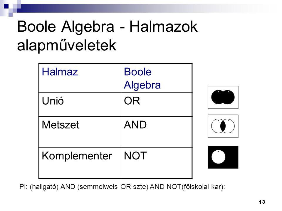 Boole Algebra - Halmazok alapműveletek HalmazBoole Algebra UnióOR MetszetAND KomplementerNOT Pl: (hallgató) AND (semmelweis OR szte) AND NOT(főiskolai kar): 13