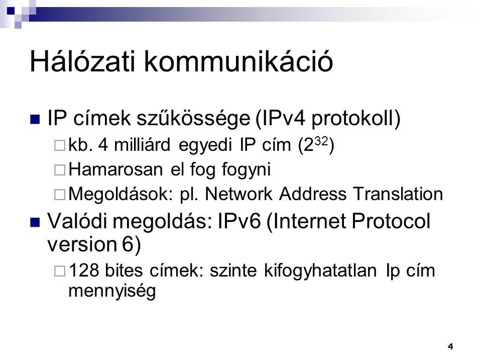 IP címek szűkössége (IPv4 protokoll)  kb.