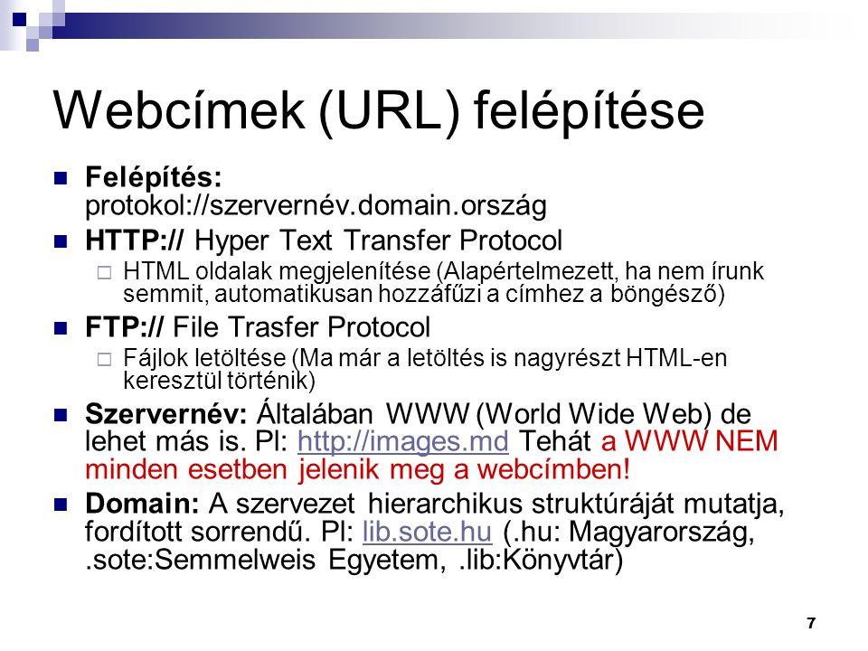 Webcímek (URL) felépítése Felépítés: protokol://szervernév.domain.ország HTTP:// Hyper Text Transfer Protocol  HTML oldalak megjelenítése (Alapértelmezett, ha nem írunk semmit, automatikusan hozzáfűzi a címhez a böngésző) FTP:// File Trasfer Protocol  Fájlok letöltése (Ma már a letöltés is nagyrészt HTML-en keresztül történik) Szervernév: Általában WWW (World Wide Web) de lehet más is.