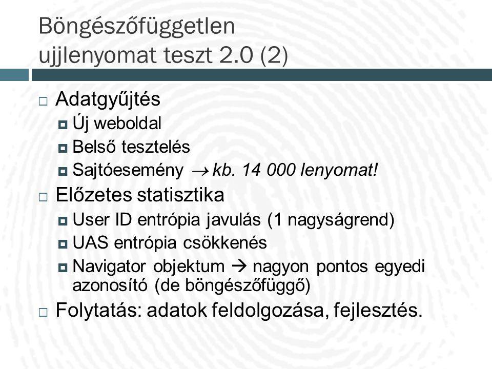 Böngészőfüggetlen ujjlenyomat teszt 2.0 (2)  Adatgyűjtés  Új weboldal  Belső tesztelés  Sajtóesemény  kb. 14 000 lenyomat!  Előzetes statisztika