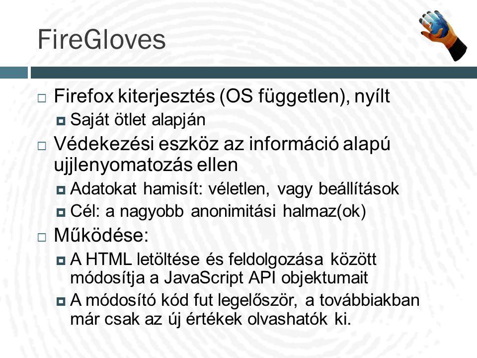 FireGloves  Firefox kiterjesztés (OS független), nyílt  Saját ötlet alapján  Védekezési eszköz az információ alapú ujjlenyomatozás ellen  Adatokat