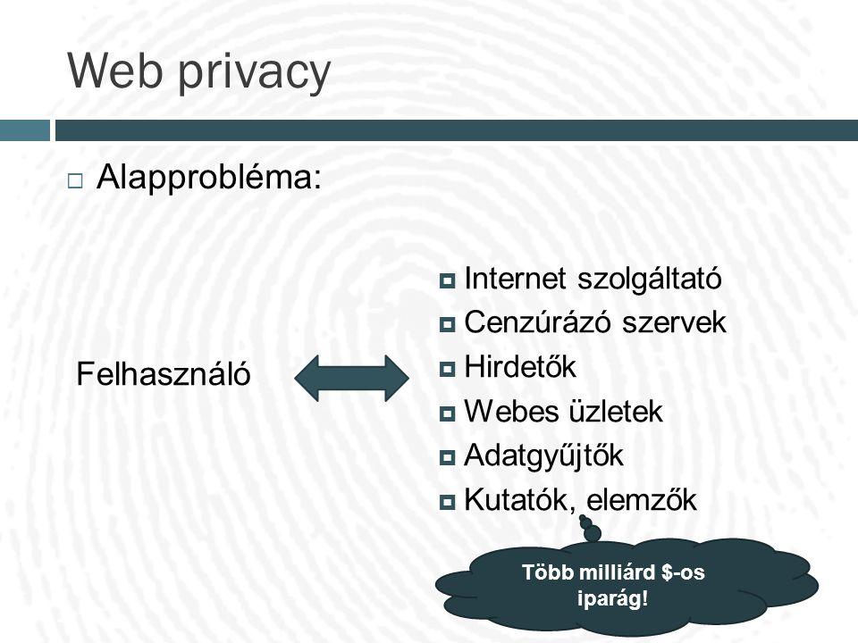 Web privacy  Alapprobléma: Felhasználó  Internet szolgáltató  Cenzúrázó szervek  Hirdetők  Webes üzletek  Adatgyűjtők  Kutatók, elemzők Több mi
