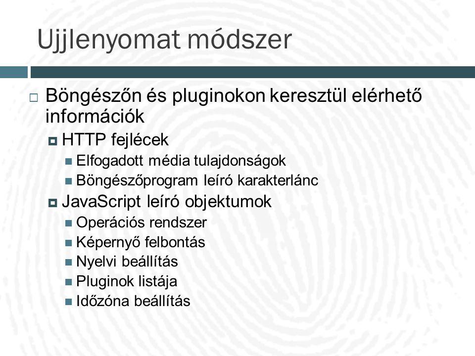 Ujjlenyomat módszer  Böngészőn és pluginokon keresztül elérhető információk  HTTP fejlécek Elfogadott média tulajdonságok Böngészőprogram leíró kara