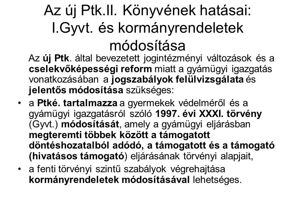 Az új Ptk.II. Könyvének hatásai: I.Gyvt. és kormányrendeletek módosítása Az új Ptk.