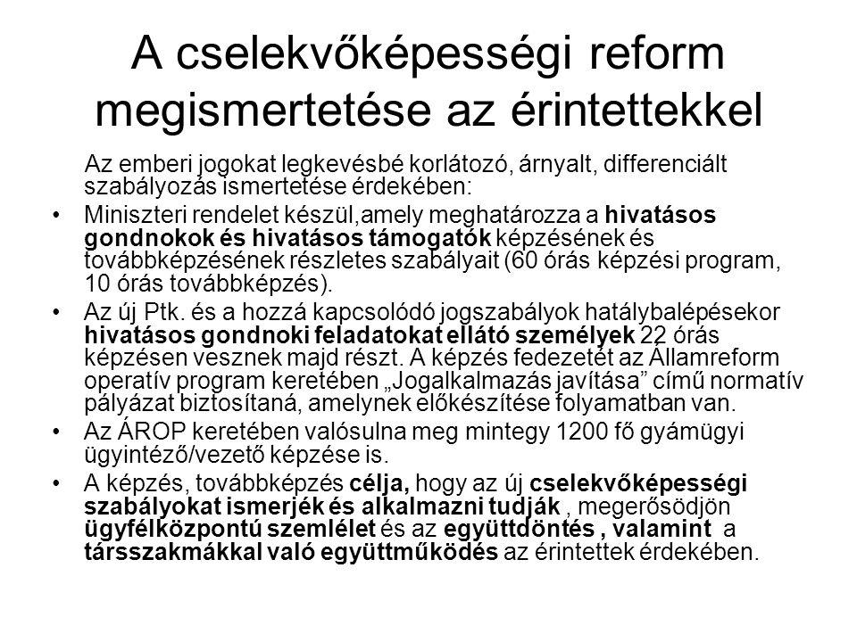 A cselekvőképességi reform megismertetése az érintettekkel Az emberi jogokat legkevésbé korlátozó, árnyalt, differenciált szabályozás ismertetése érdekében: Miniszteri rendelet készül,amely meghatározza a hivatásos gondnokok és hivatásos támogatók képzésének és továbbképzésének részletes szabályait (60 órás képzési program, 10 órás továbbképzés).