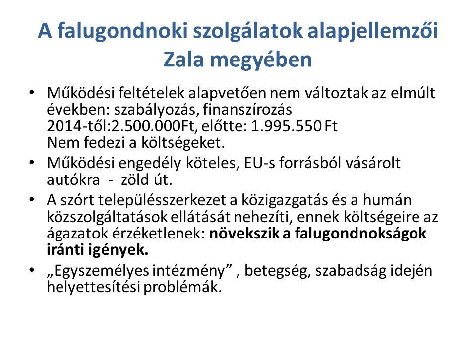 A falugondnoki szolgálatok alapjellemzői Zala megyében Működési feltételek alapvetően nem változtak az elmúlt években: szabályozás, finanszírozás 2014-től:2.500.000Ft, előtte: 1.995.550 Ft Nem fedezi a költségeket.
