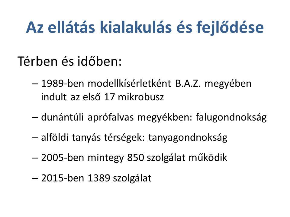 Az ellátás kialakulás és fejlődése Térben és időben: – 1989-ben modellkísérletként B.A.Z.
