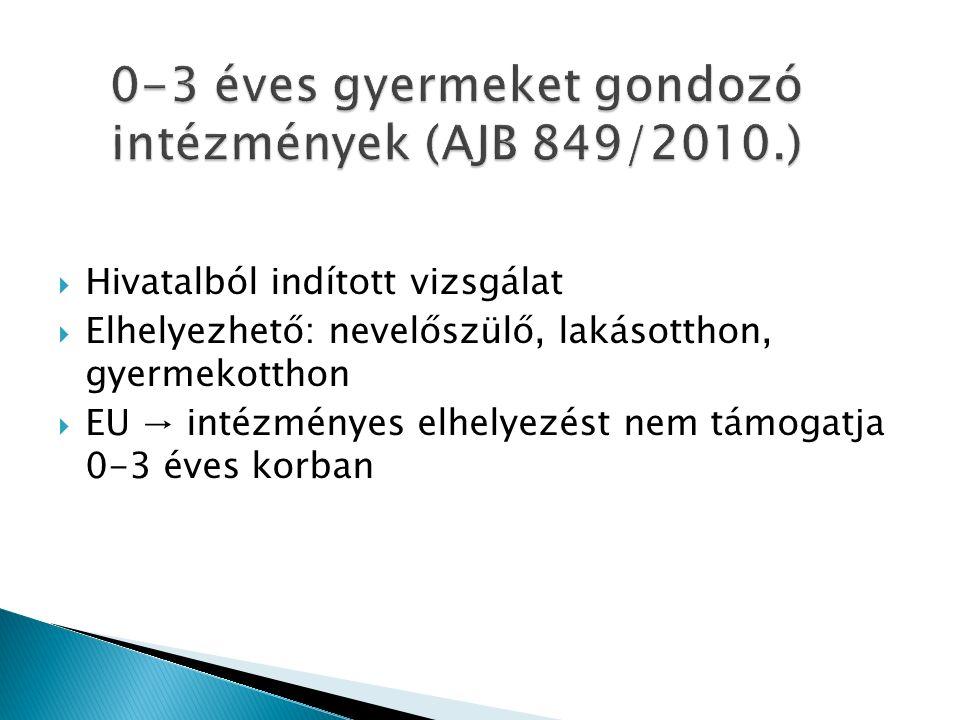  Hivatalból indított vizsgálat  Elhelyezhető: nevelőszülő, lakásotthon, gyermekotthon  EU → intézményes elhelyezést nem támogatja 0-3 éves korban