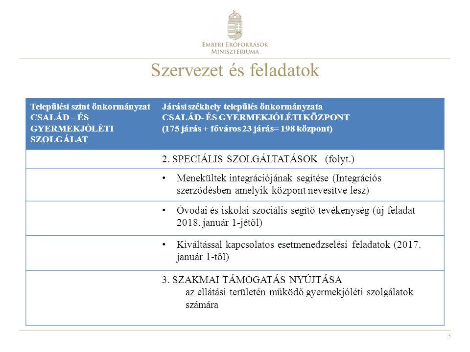 6 Végrehajtási rendelet csomag 15/1998.(IV.30.) NM rendelet 1/2000.