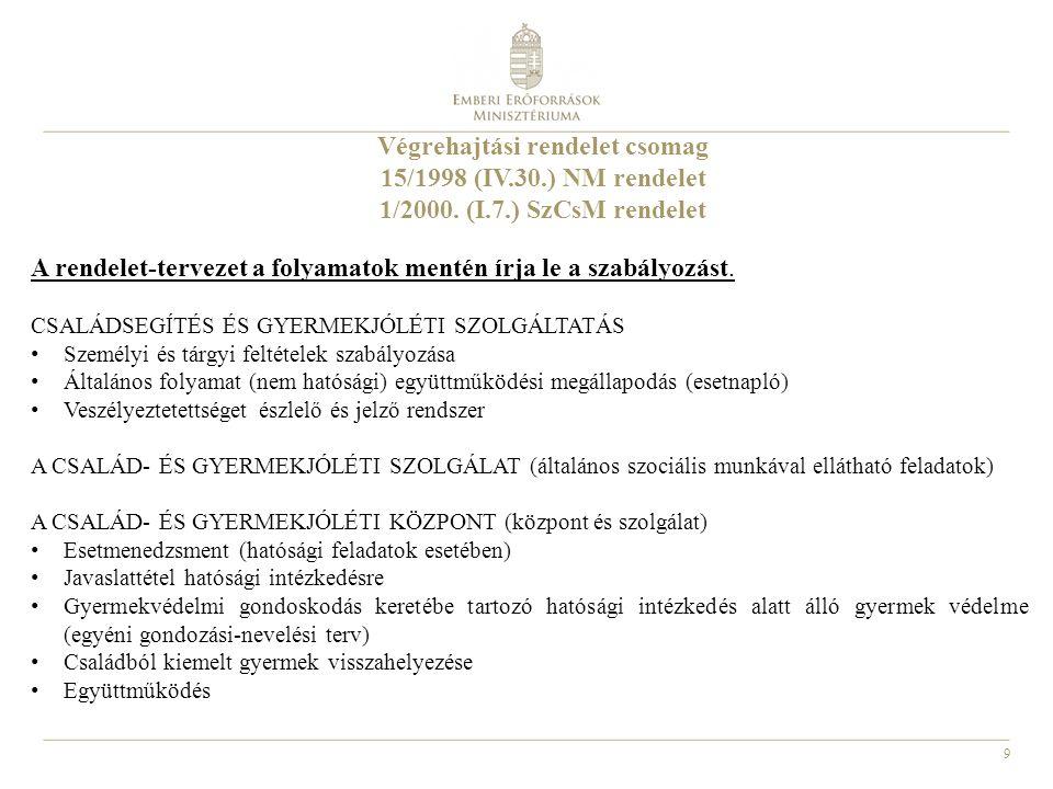 9 Végrehajtási rendelet csomag 15/1998 (IV.30.) NM rendelet 1/2000.