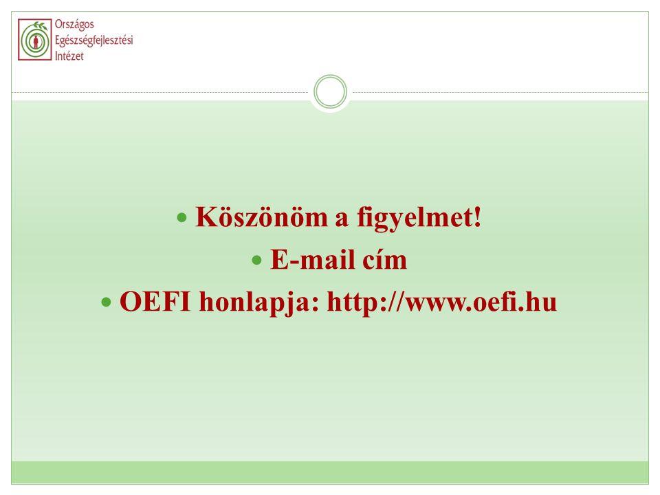 Köszönöm a figyelmet! E-mail cím OEFI honlapja: http://www.oefi.hu