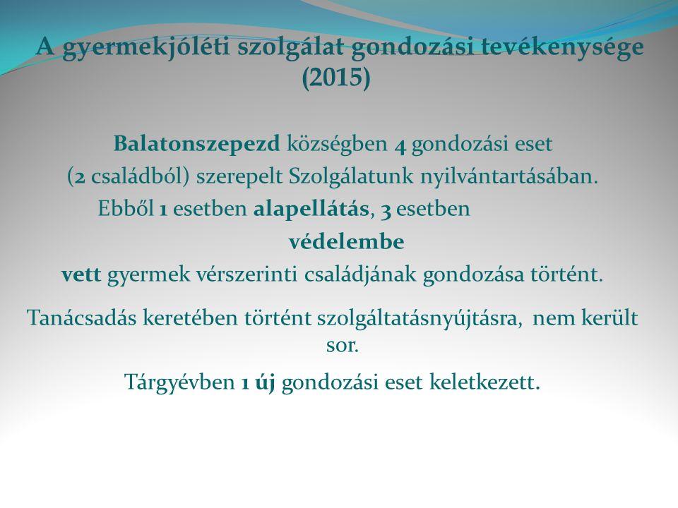 A gyermekjóléti szolgálat gondozási tevékenysége (2015) Balatonszepezd községben 4 gondozási eset (2 családból) szerepelt Szolgálatunk nyilvántartásában.