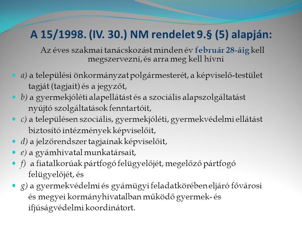 A 15/1998.(IV.