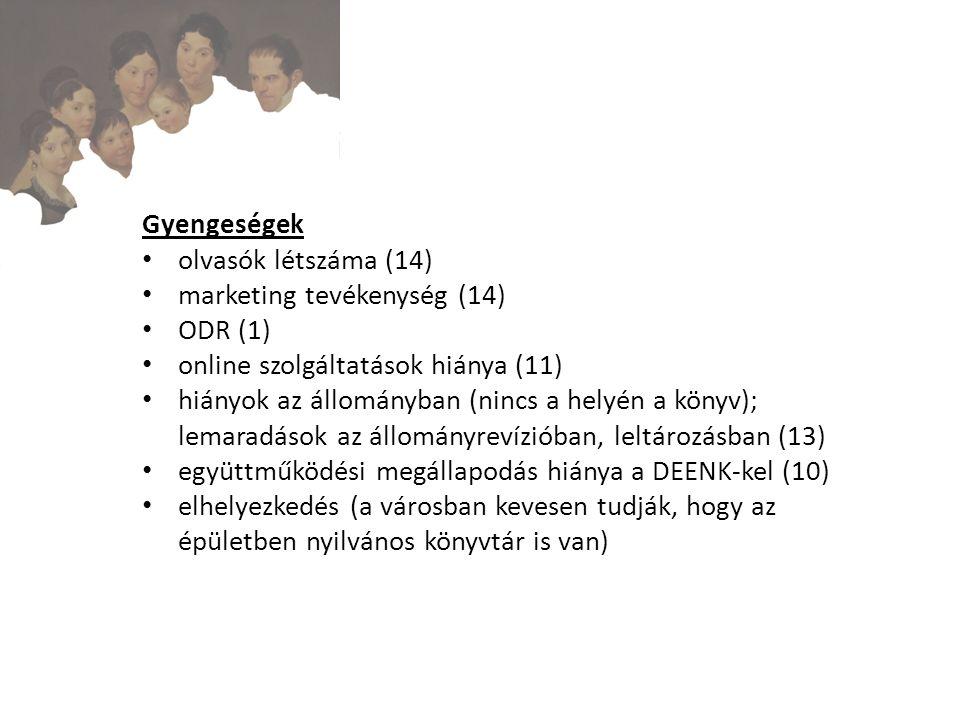 Sajtómegjelenések gyűjtése (nyilvános weboldal)